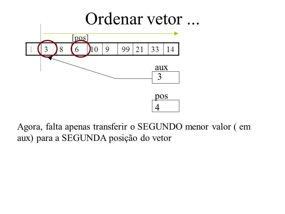 Ordenar vetor ... [pos] 1. 3. 8. 6. 10. 9. 21. 33. 14. 99. aux. 3. pos. 4.